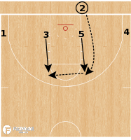 Basketball Play - Oklahoma State Cowboys - Punch BLOB