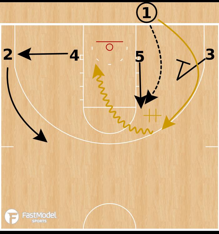 Basketball Play - Colorado Buffaloes - 4 Low Consecutive Action BLOB