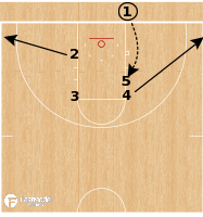 Basketball Play - Colorado Buffaloes - Ball Screen BLOB