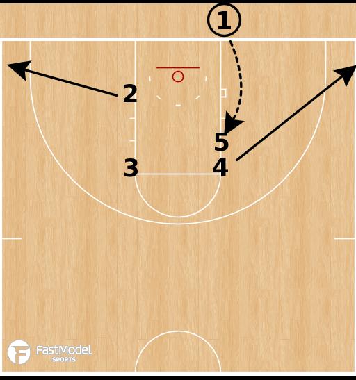 Basketball Play - Colorado Buffaloes - Ball Screen BLOB