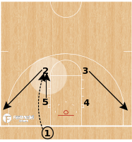 Basketball Play - Colorado Buffaloes - Spread P/R BLOB
