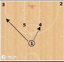 Basketball Play - Eastern Washington Eagles - Horns Back Door
