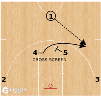Basketball Play - Colorado Buffaloes - Horns Spread P/R