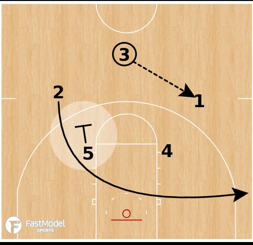 Basketball Play - Colorado Buffaloes - Double Back Screen