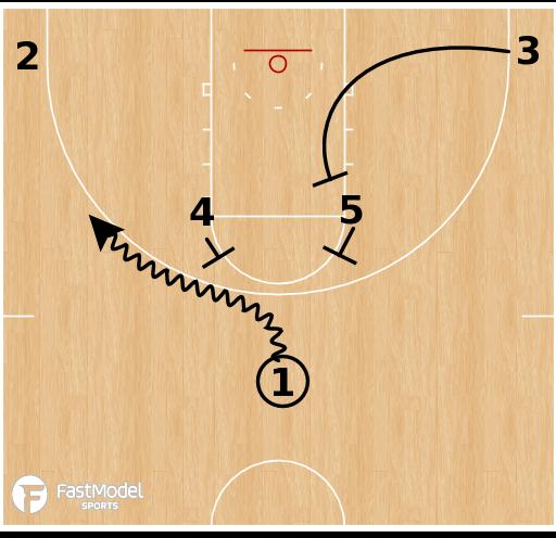 Basketball Play - Michigan Wolverines - Horns Back Screen