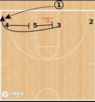 Basketball Play - Alabama Crimson Tide - 1-4 Low BLOB