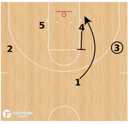 Basketball Play - Oregon State Beavers - UCLA PNR Reject