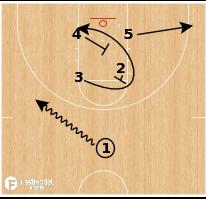 Basketball Play - USC Trojans - Box STS