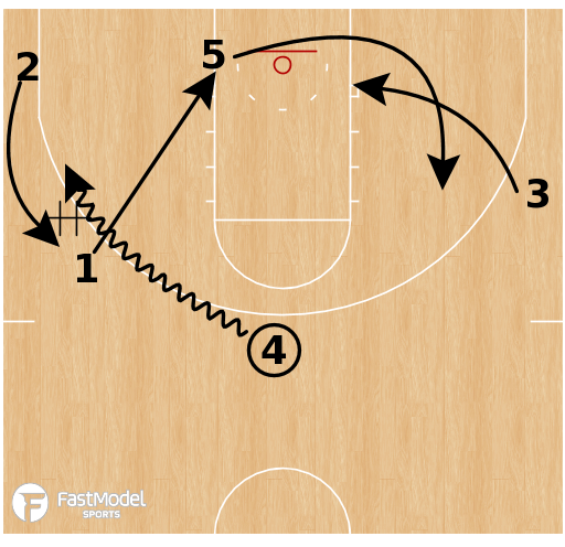 Basketball Play - Tennessee Volunteers - DHO Stagger