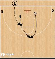 Basketball Play - Creighton Bluejays - Flex Screen BLOB