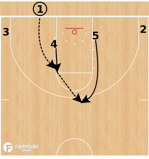 Basketball Play - Creighton Bluejays - Flex Screen BLOB