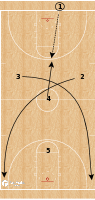 Basketball Play - UConn Huskies - Boomerang Crackback EOG