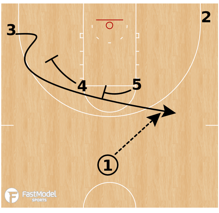 Basketball Play - UCLA Bruins - Horns Stagger Quick Hitter