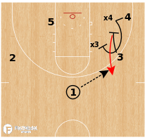 Basketball Play - UCLA Bruins - Pindown Rescreen