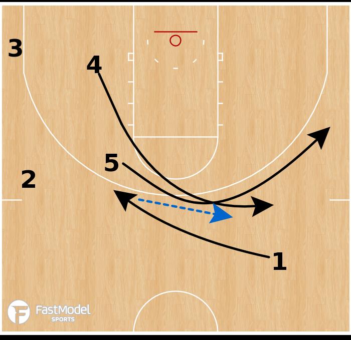 Basketball Play - UCLA Bruins - Box Double Ghost