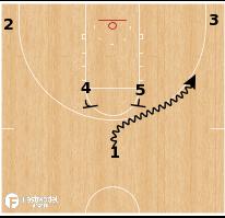 Basketball Play - Abilene Christian Wildcats - Horns Flash