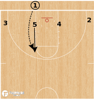 Basketball Play - Abilene Christian Wildcats - Seal BLOB