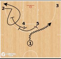 Basketball Play - Abilene Christian Wildcats - Horns Stagger Split