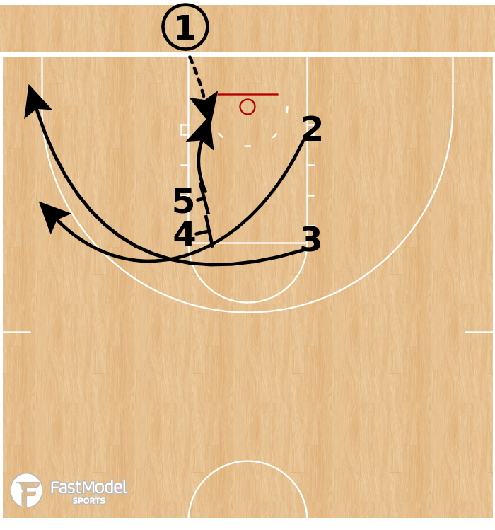 Basketball Play - Iowa Hawkeyes WBB - Double Cross Slip BLOB