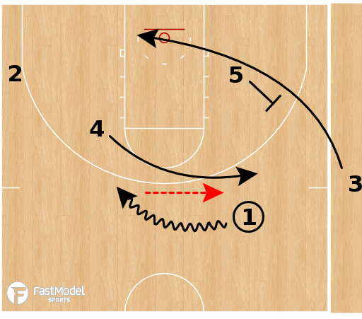 Basketball Play - Wisconsin Badgers - Ghost SLOB