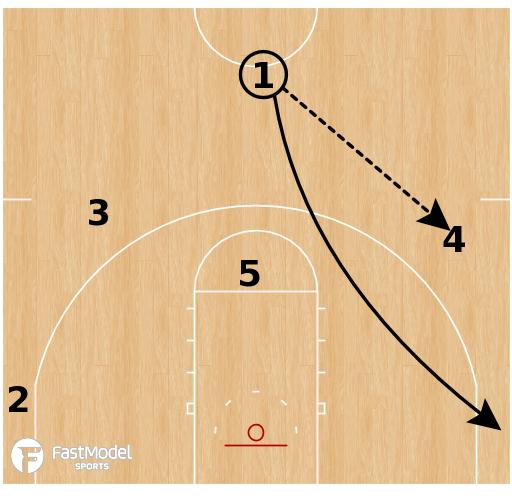 Basketball Play - Loyola Chicago Ramblers - Double Chicago