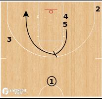 Basketball Play - Drake Bulldogs - Veer Ghost