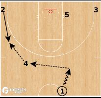 Basketball Play - Ohio Bobcats - Through Ghost