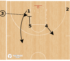 Basketball Play - Oregon Ducks - Quick Pitch SLOB