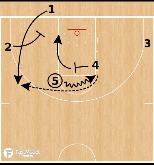Basketball Play - Oregon Ducks - Box Come Back Pin Down BLOB