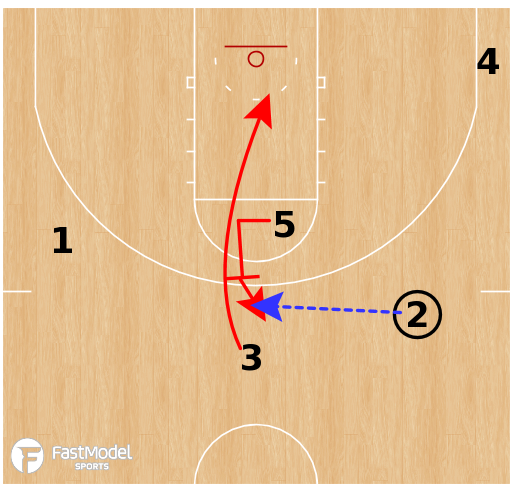 Basketball Play - UConn Huskies WBB - Cutters