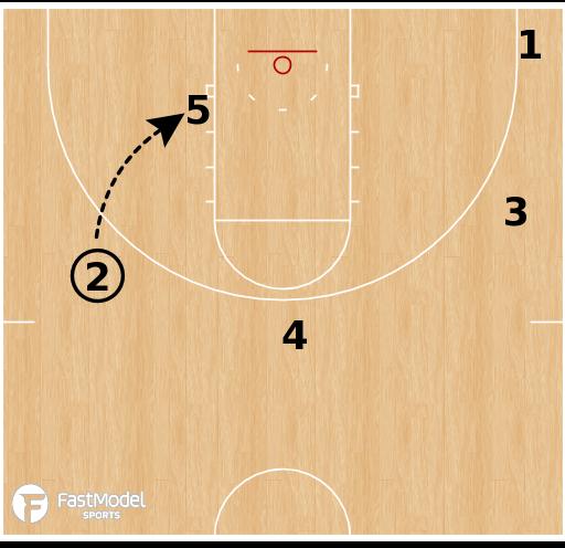 Basketball Play - Gonzaga Bulldogs - 1-4 Post Iso