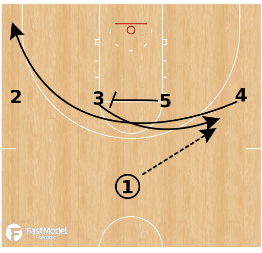 Basketball Play - Wright State Raiders WBB - 1-4 Wing Iso