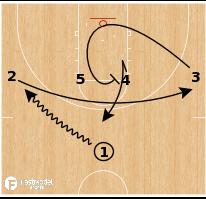 Basketball Play - Ohio Bobcats - 1-4 Set