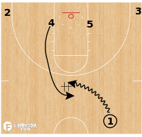 Basketball Play - Florida State Seminoles - 1-4 Low Seal
