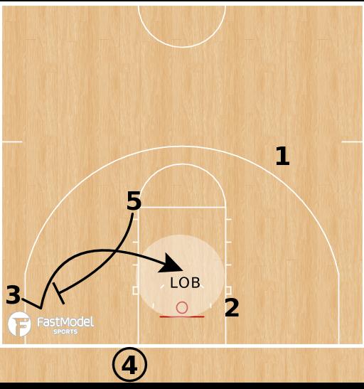 Basketball Play - UCLA Bruins - Corner Lob BLOB
