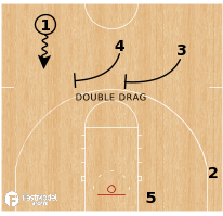 Basketball Play - UCLA Bruins - Double Drag