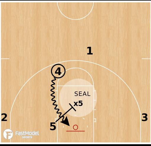 Basketball Play - Florida State Seminoles - Slot DHO