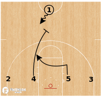 Basketball Play - Florida State Seminoles - Spain Lob