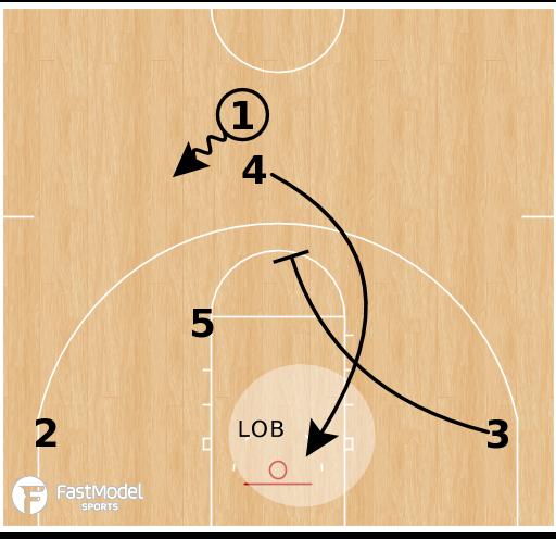 Basketball Play - Florida State Seminoles - Spain Lob