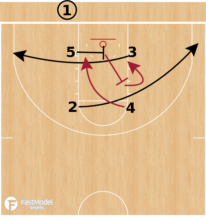 Basketball Play - Alabama Crimson Tide - Box SLOB