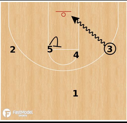 Basketball Play - Loyola Chicago Ramblers - Baseline Iso ATO