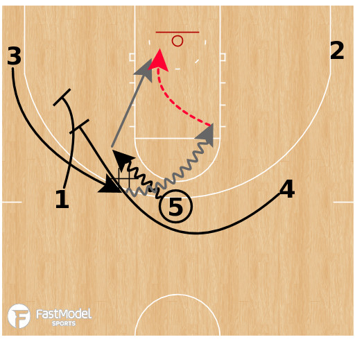 Basketball Play - Loyola Chicago Ramblers - Delay Stagger DHO