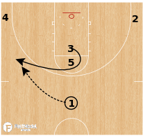 Basketball Play - Maryland Terrapins - Tandem