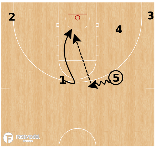 Basketball Play - Oral Roberts Golden Eagles - DHO Decoy