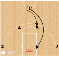 Basketball Play - Oregon State Beavers - Horns Give & Go