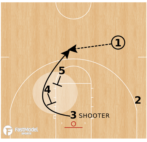 Basketball Play - Oregon State Beavers - Drag Double Stagger