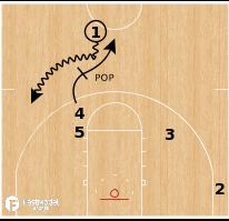 Basketball Play - Arkansas Razorbacks - Pop Single Down
