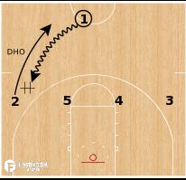Basketball Play - Baylor Bears - Weave Ball Screen