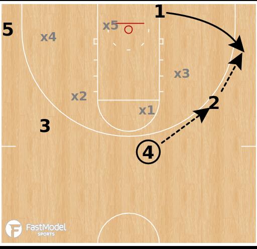 Basketball Play - Houston Cougars - Zone Spread BLOB