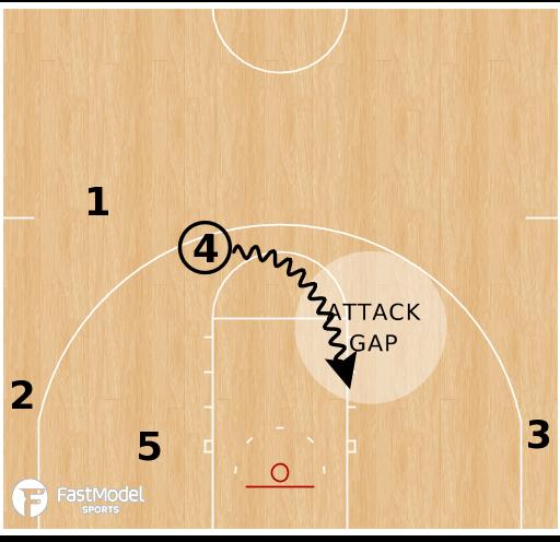Basketball Play - Alabama Crimson Tide - Horns Clear